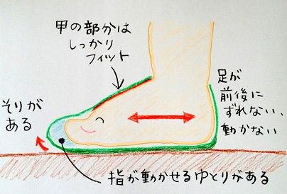 靴の正しい履き方