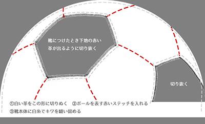 指示つきのボールパーツ